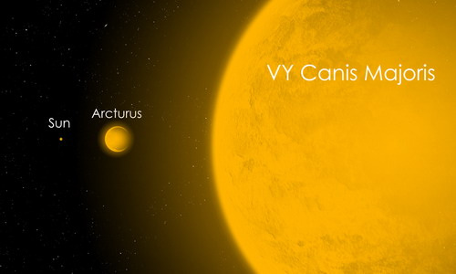 biggest star compared to sun - photo #5