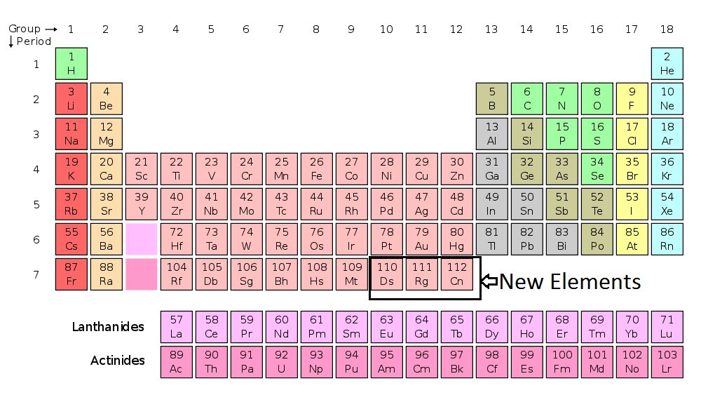 Three new elements in periodic table saypeople for 110 element in periodic table