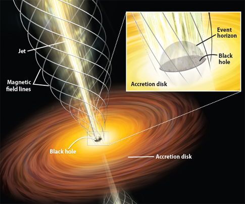 Black hole anatomy (Credit: Astronomy / Roen Kelly ...